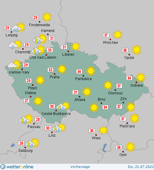 Tschechien Wetter